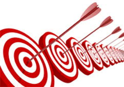 Quản lý mục tiêu cho từng vị trí công việc